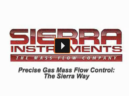 Sierra Flowmeter Animation(中英文字幕语音版)